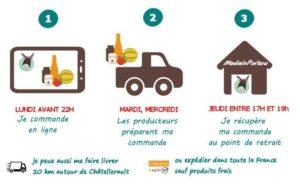 boutique en ligne Madeinpoitou : commandes en ligne de produits du terroir, circuit court, produits locaux